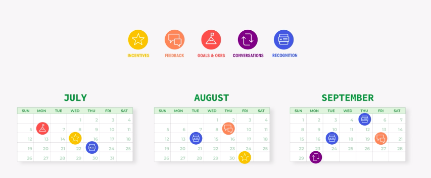 the framework for creating employee engagement anywhere, overlaid on a calendar