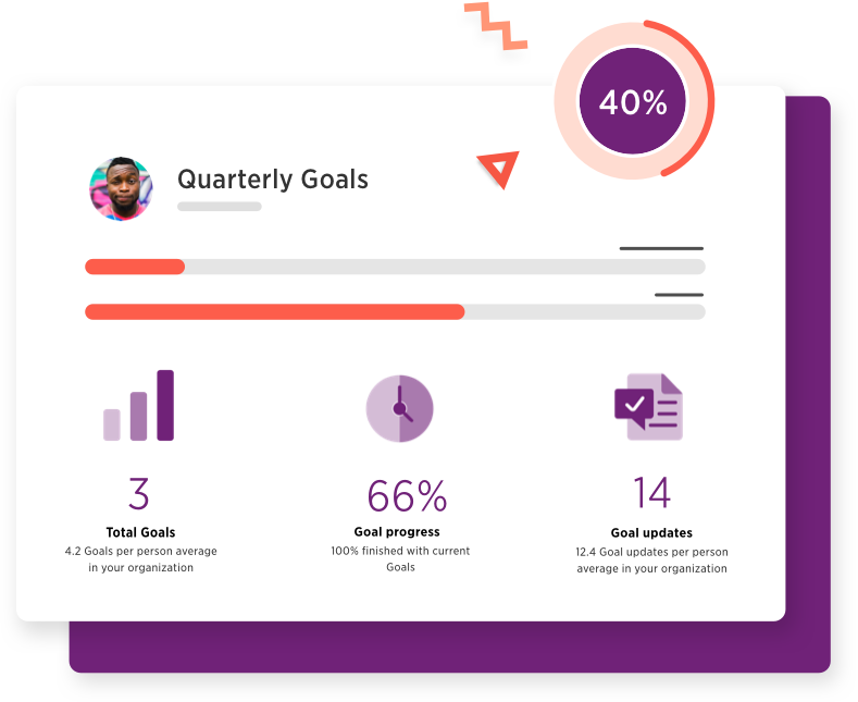 Kazoo goal & OKR insights and reporting software